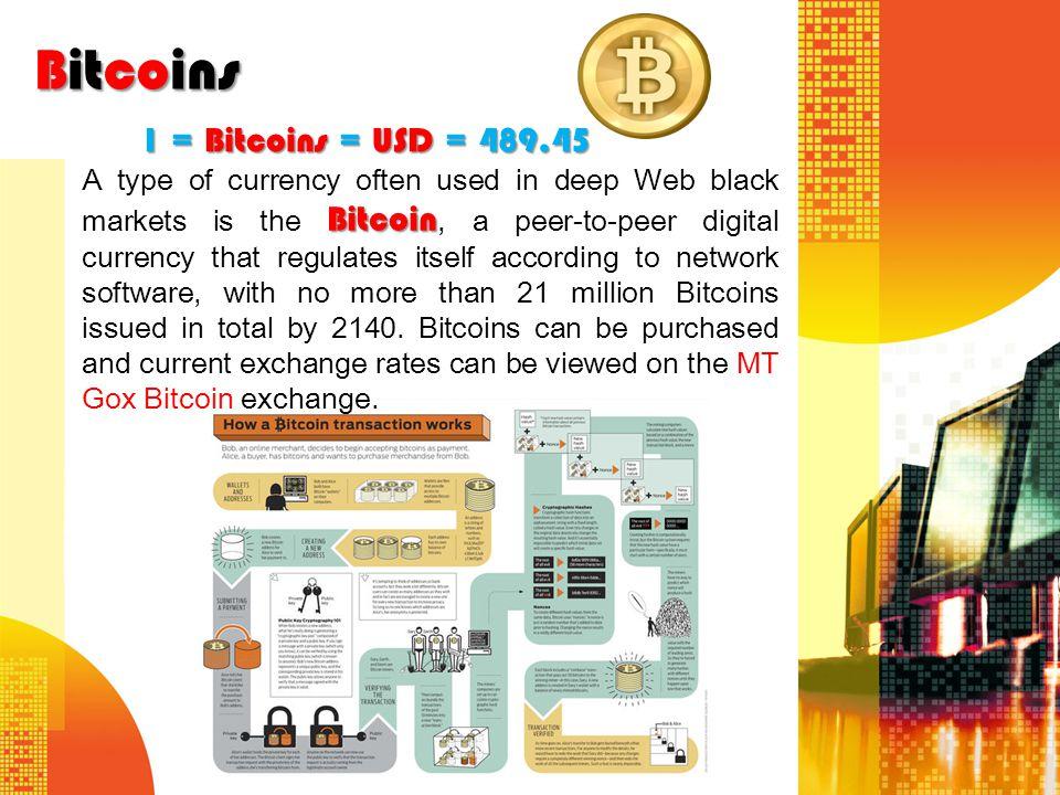Bitcoins 1 = Bitcoins = USD = 489.45