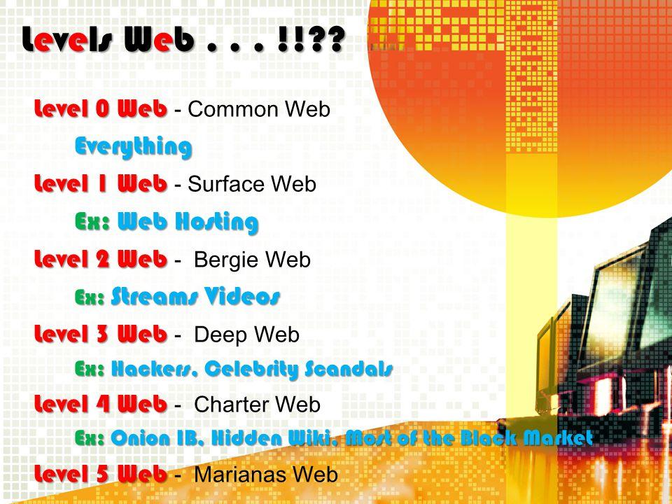 Levels Web . . . !! Level 0 Web - Common Web Everything
