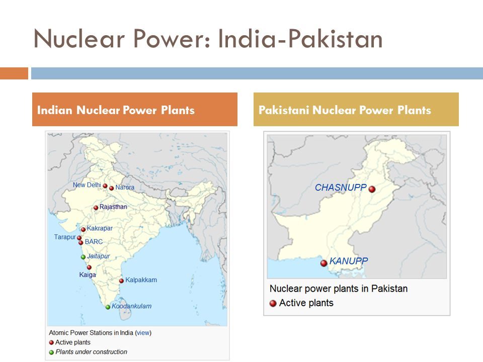 Nuclear Power: India-Pakistan