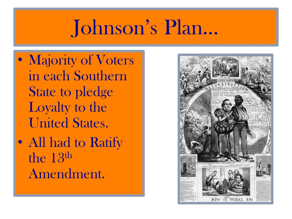 Johnson's Plan… Majority of Voters in each Southern State to pledge Loyalty to the United States.