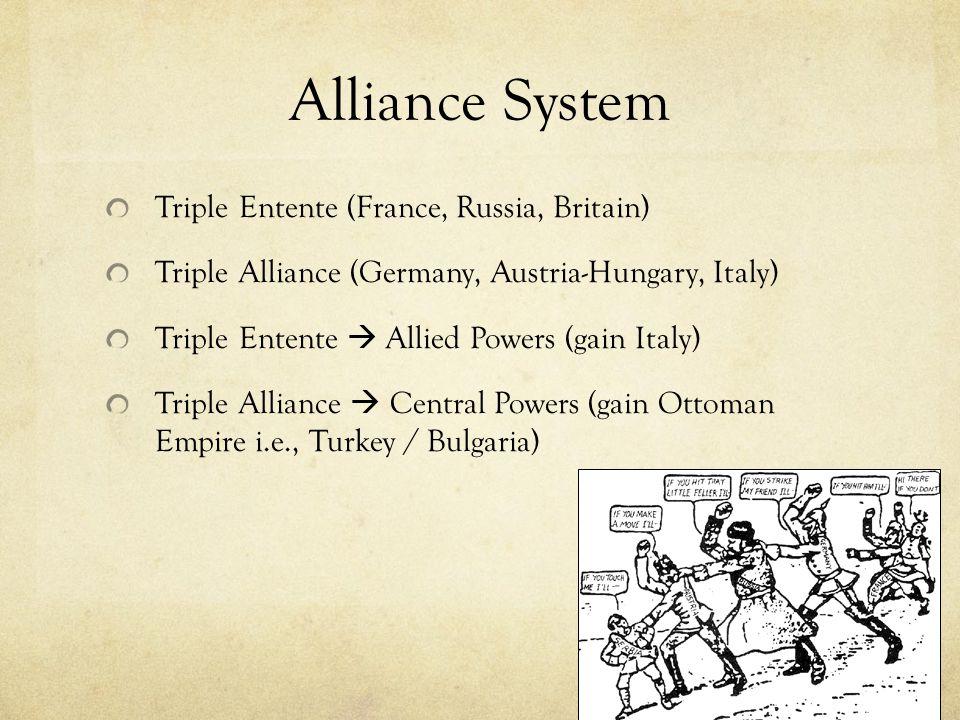Alliance System Triple Entente (France, Russia, Britain)