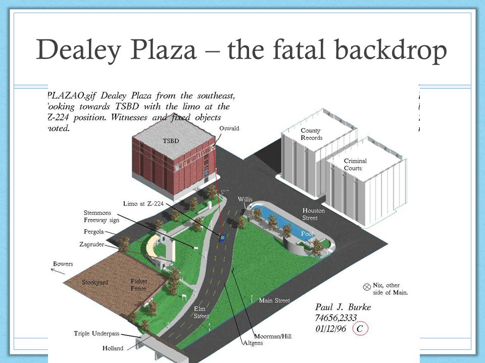 Dealey Plaza – the fatal backdrop