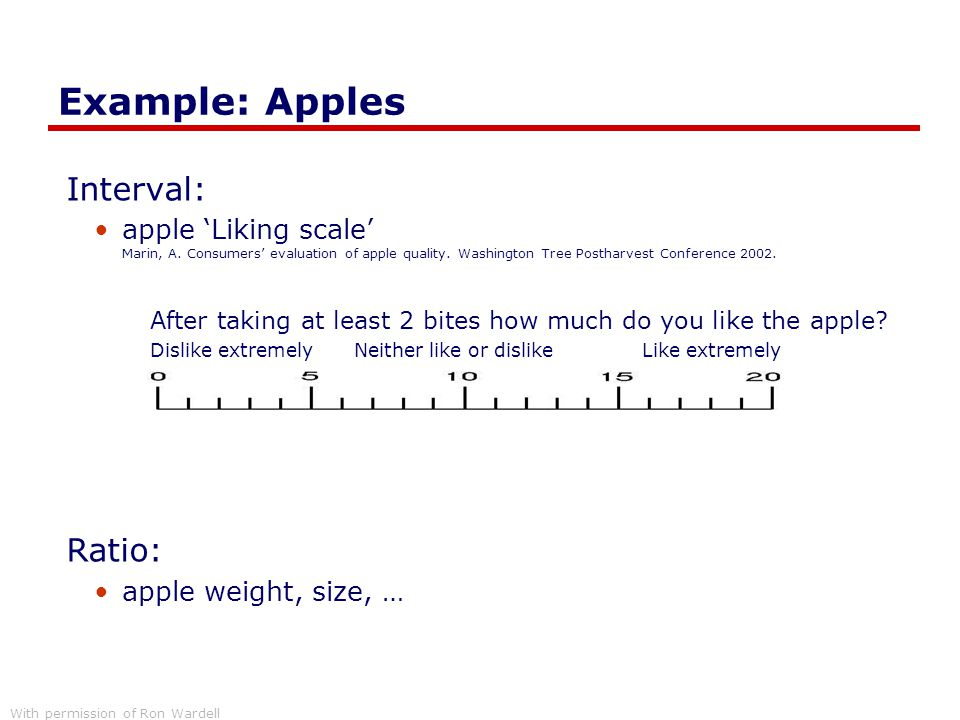 Example: Apples Interval: Ratio:
