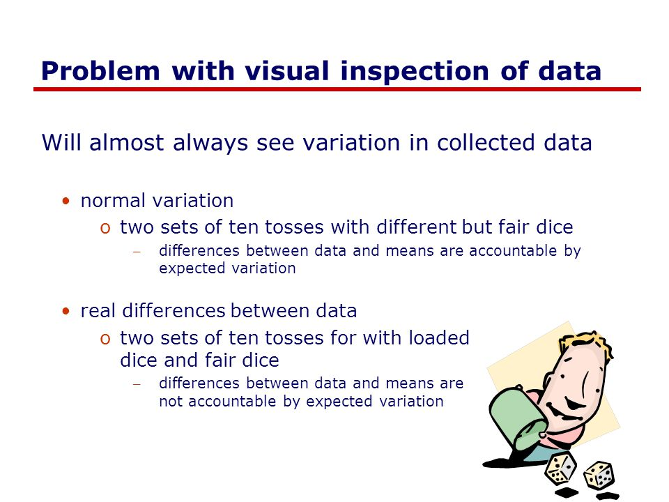 Problem with visual inspection of data