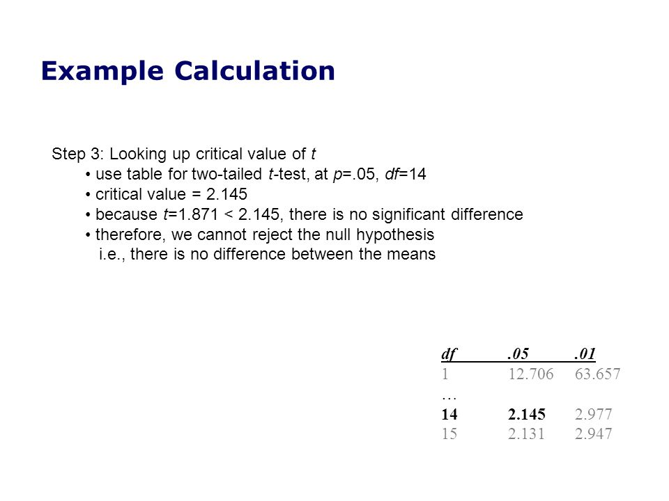 Example Calculation Step 3: Looking up critical value of t