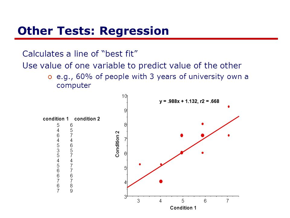 Other Tests: Regression