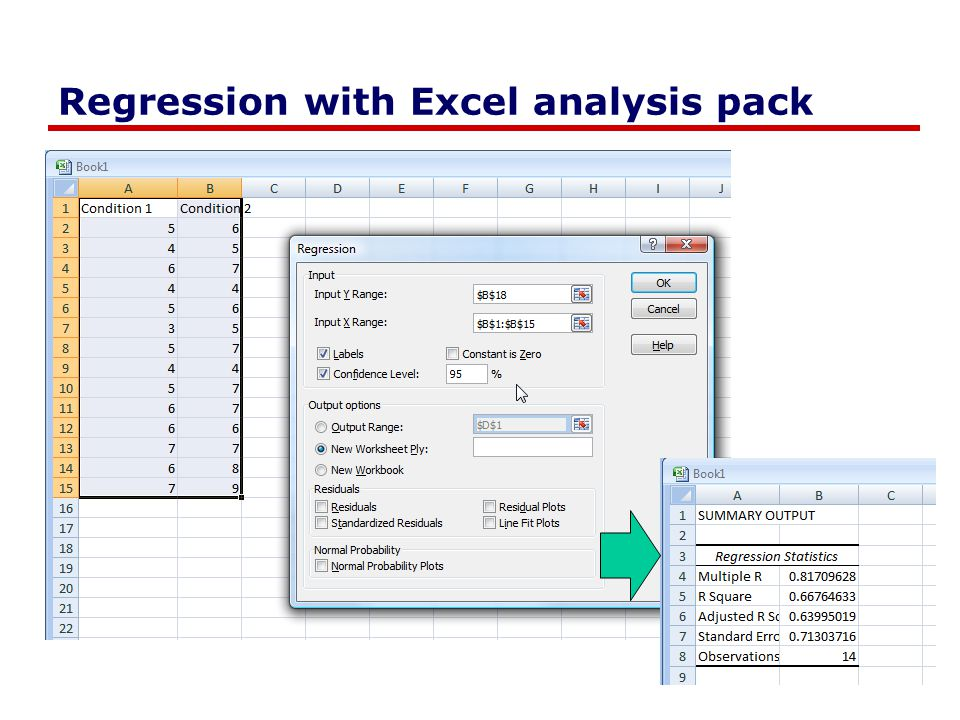 Regression with Excel analysis pack