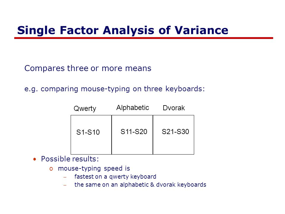 Single Factor Analysis of Variance