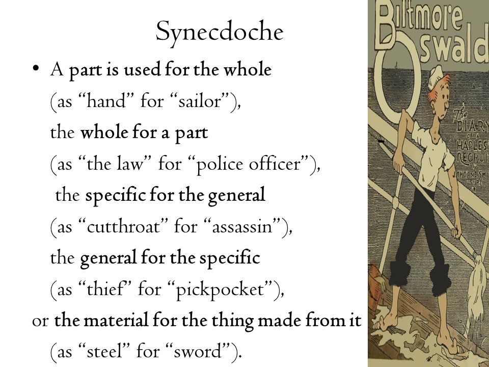 Synecdoche A part is used for the whole (as hand for sailor ),