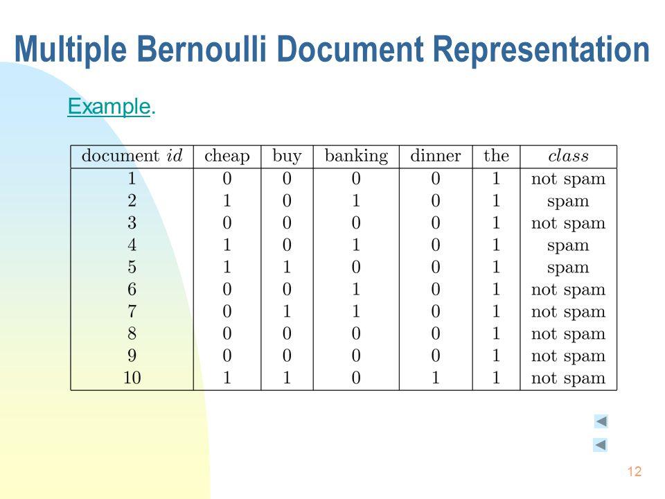 Multiple Bernoulli Document Representation