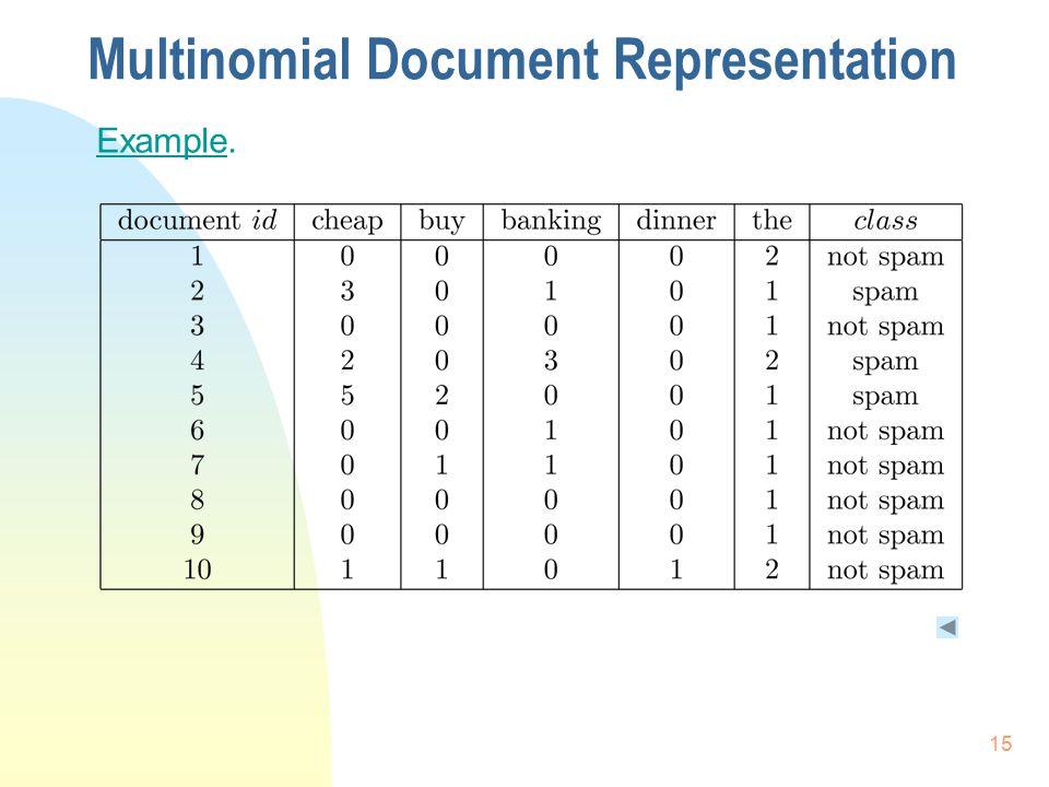 Multinomial Document Representation