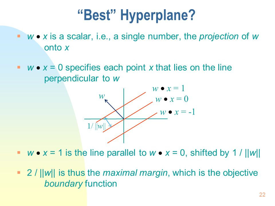 Best Hyperplane w  x is a scalar, i.e., a single number, the projection of w onto x.