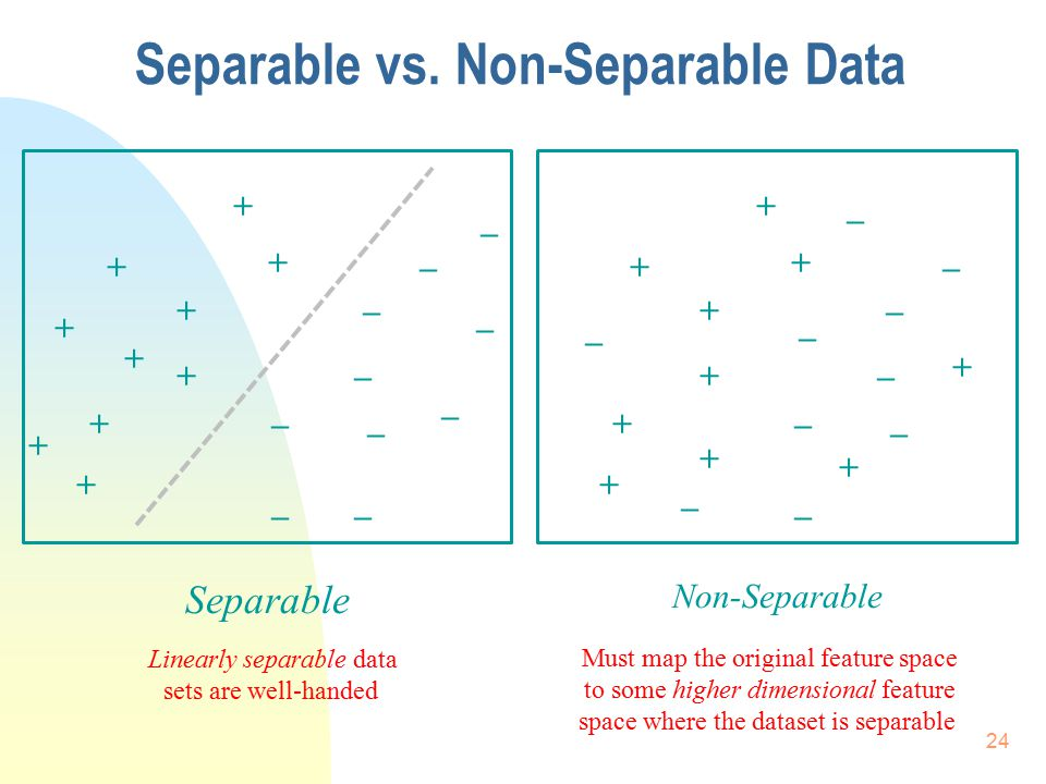 Separable vs. Non-Separable Data