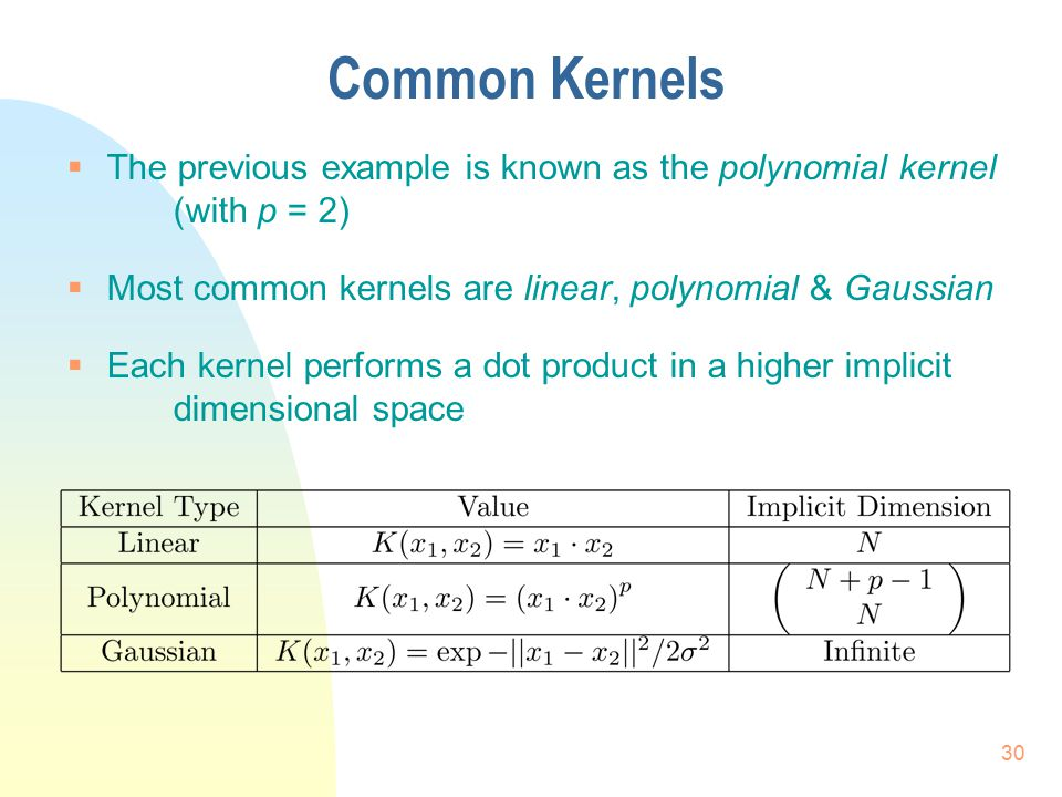 Common Kernels The previous example is known as the polynomial kernel (with p = 2) Most common kernels are linear, polynomial & Gaussian.