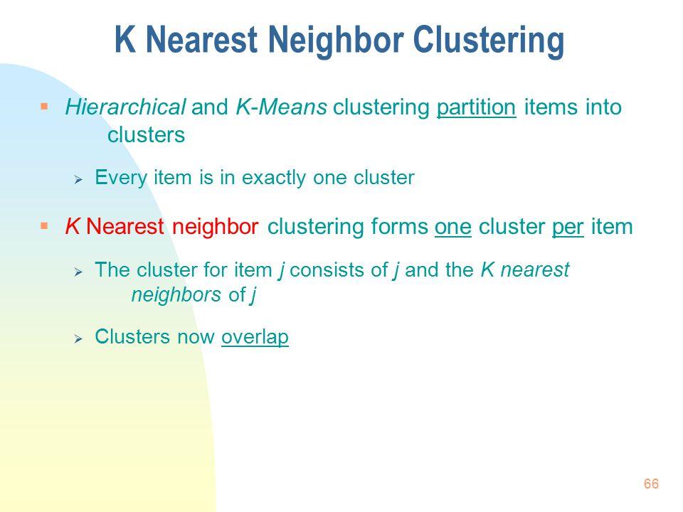 K Nearest Neighbor Clustering
