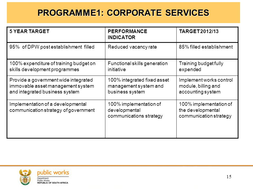PROGRAMME1: CORPORATE SERVICES