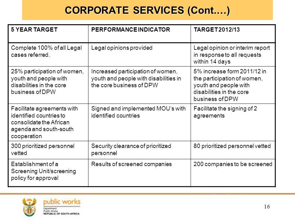 CORPORATE SERVICES (Cont.…)