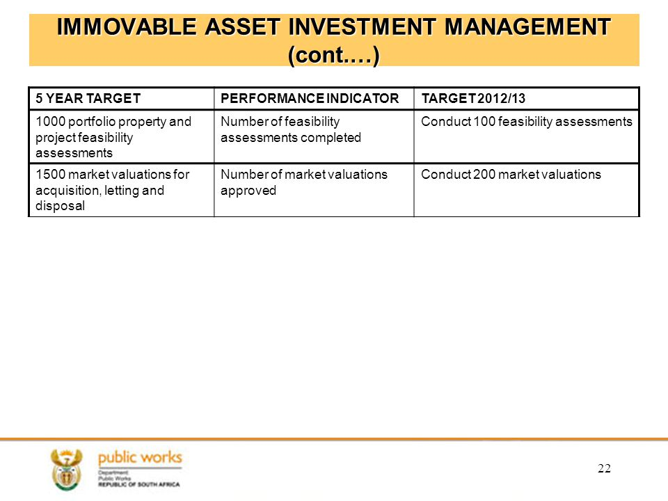 IMMOVABLE ASSET INVESTMENT MANAGEMENT (cont.…)