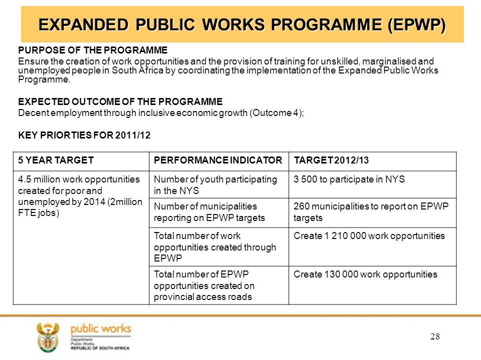 EXPANDED PUBLIC WORKS PROGRAMME (EPWP)