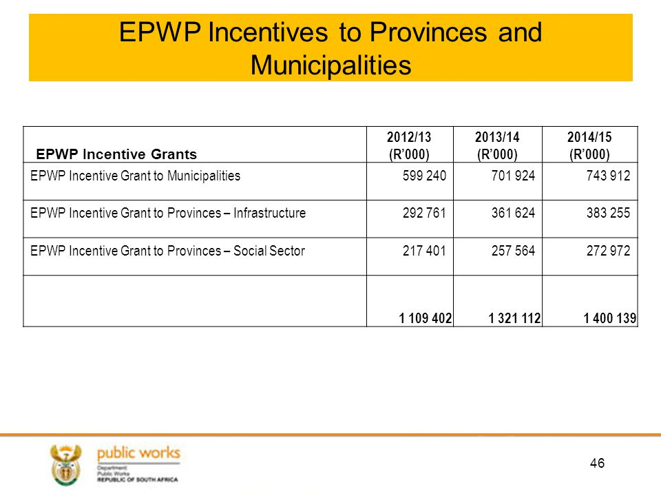 EPWP Incentives to Provinces and Municipalities