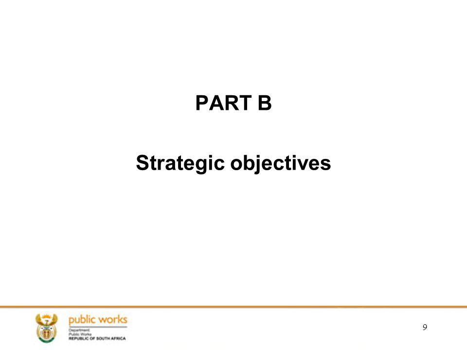 PART B Strategic objectives