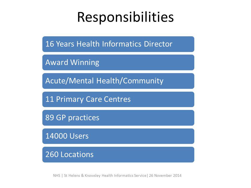 Responsibilities 16 Years Health Informatics Director Award Winning