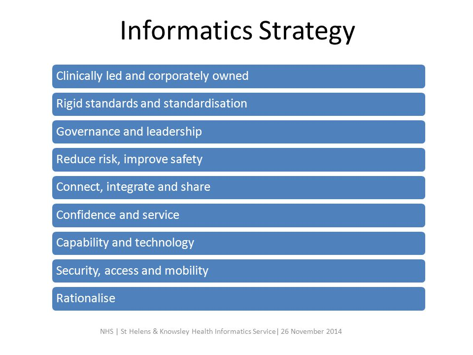 Informatics Strategy Clinically led and corporately owned