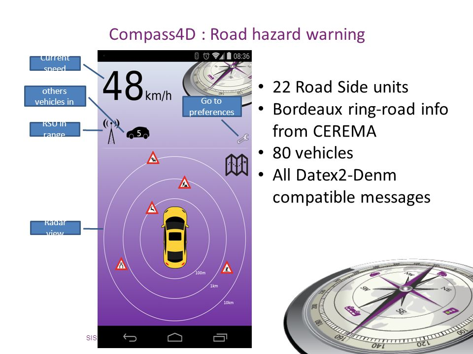 Compass4D : Road hazard warning