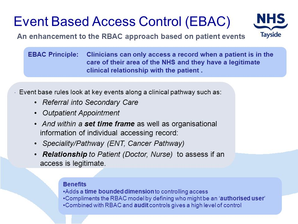 Event Based Access Control (EBAC)