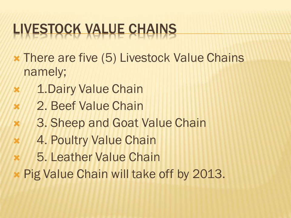 Livestock Value Chains