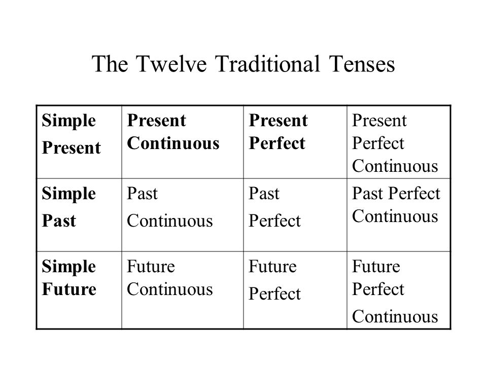 The Twelve Traditional Tenses