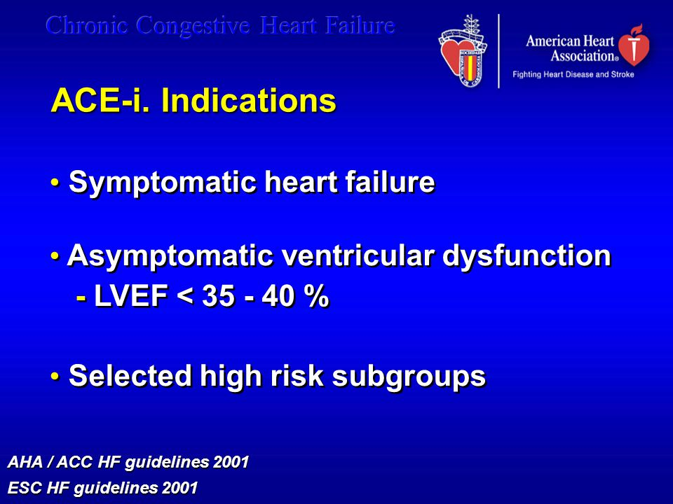 ACE-i. Indications Symptomatic heart failure
