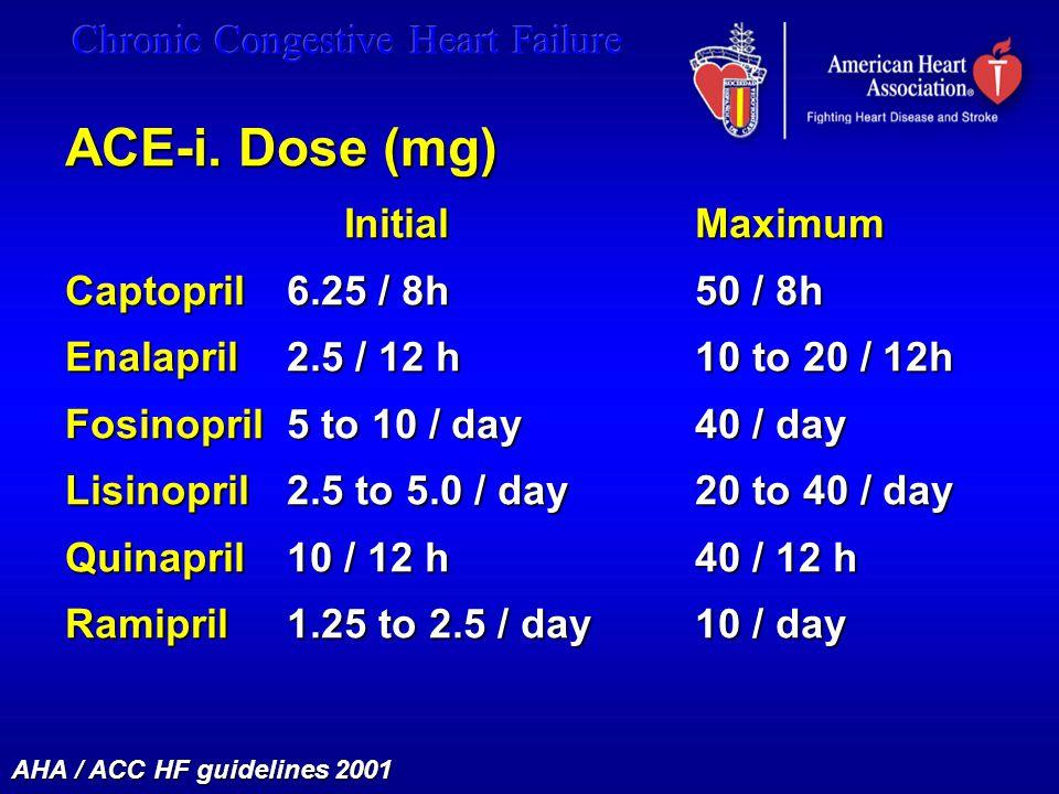 ACE-i. Dose (mg) Initial Maximum Captopril 6.25 / 8h 50 / 8h