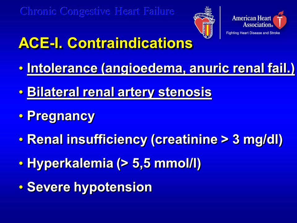 ACE-I. Contraindications