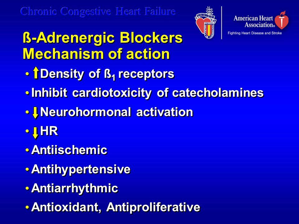 ß-Adrenergic Blockers Mechanism of action