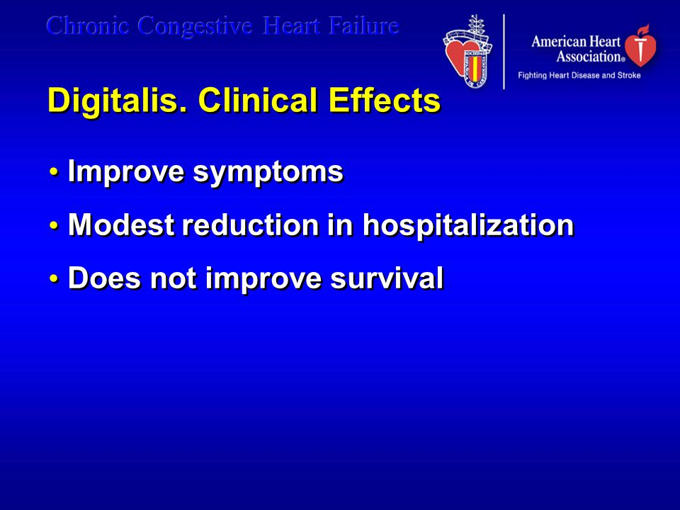 Digitalis. Clinical Effects