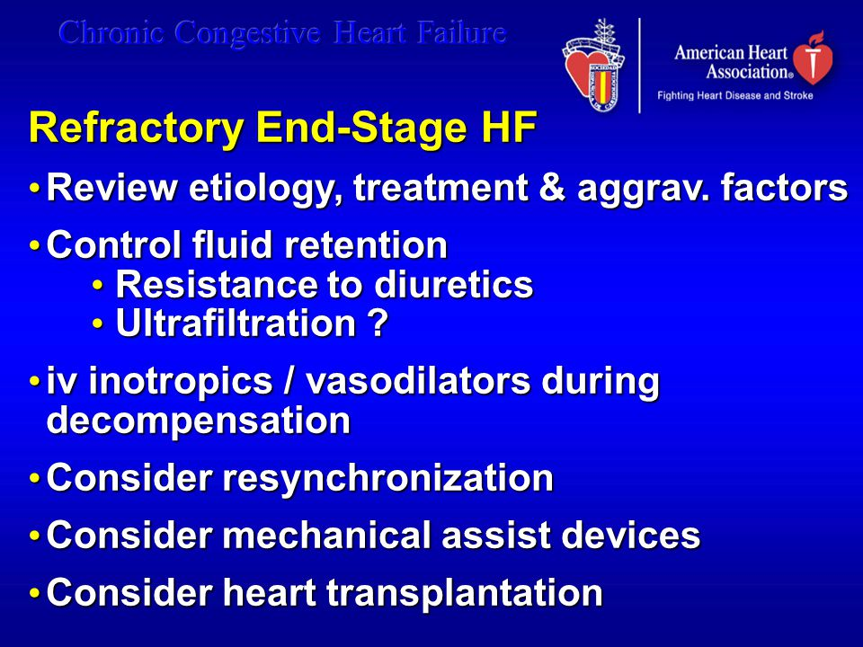 Refractory End-Stage HF
