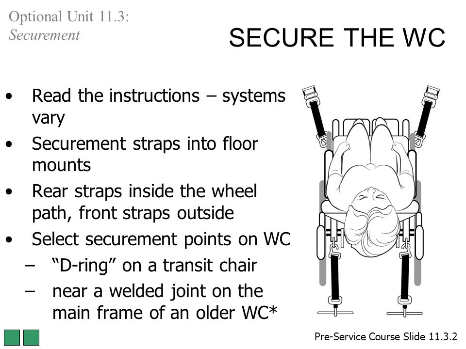 SECURE THE WC Read the instructions – systems vary
