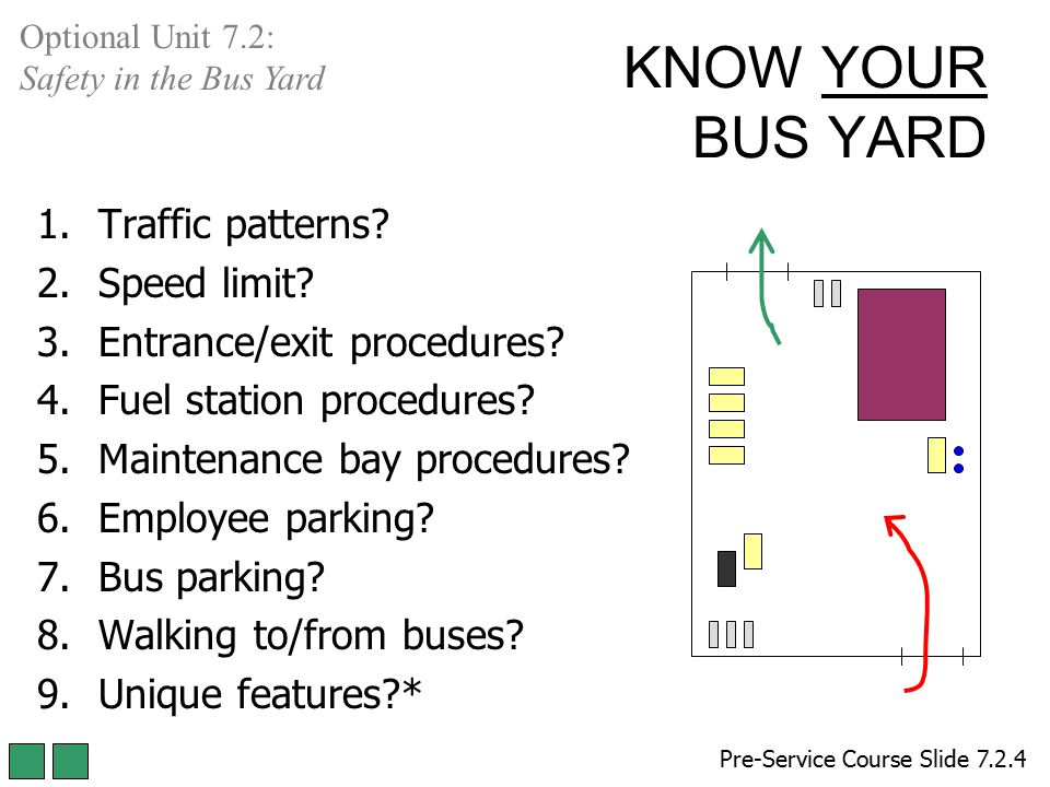 KNOW YOUR BUS YARD Traffic patterns Speed limit
