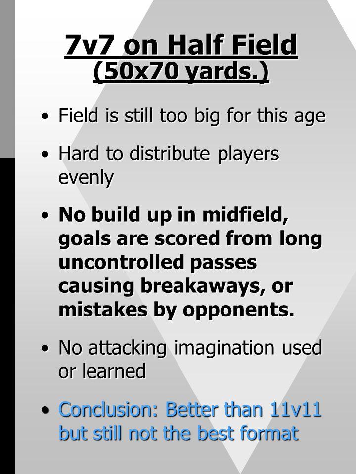 7v7 on Half Field (50x70 yards.)