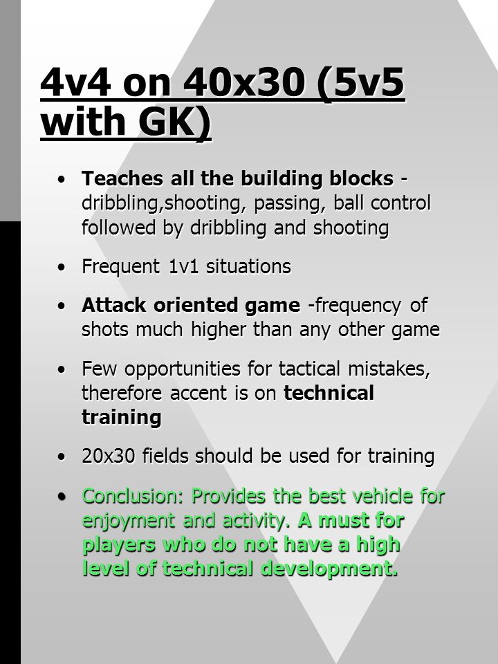 4v4 on 40x30 (5v5 with GK) Teaches all the building blocks - dribbling,shooting, passing, ball control followed by dribbling and shooting.