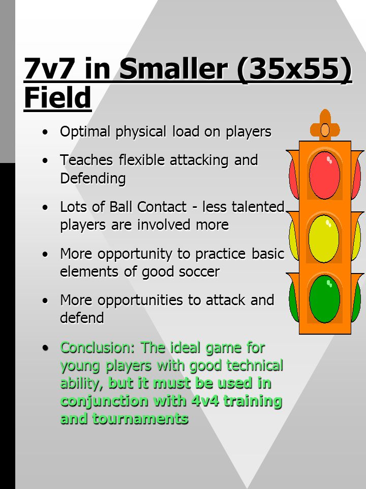 7v7 in Smaller (35x55) Field Optimal physical load on players