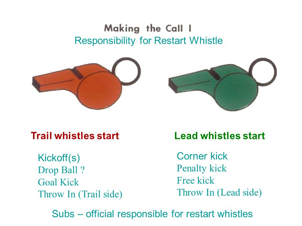 Responsibility for Restart Whistle