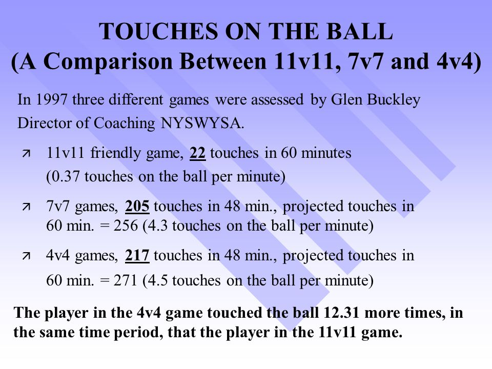 TOUCHES ON THE BALL (A Comparison Between 11v11, 7v7 and 4v4)