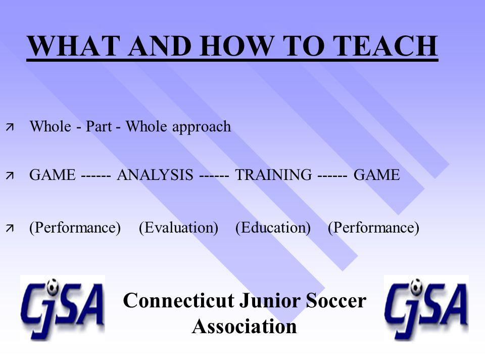 Connecticut Junior Soccer Association