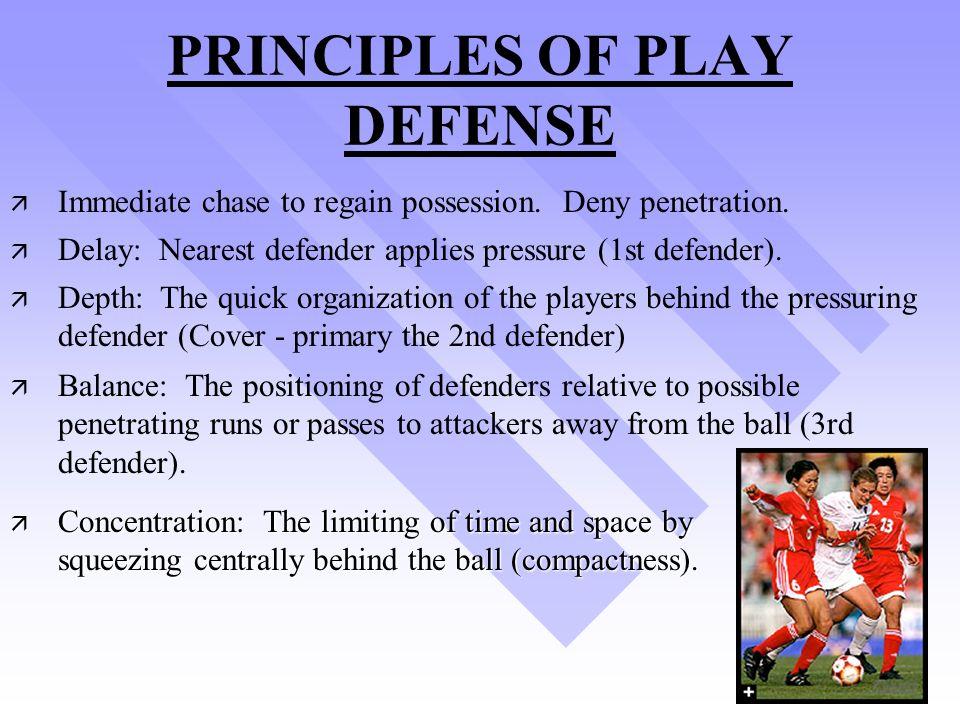 PRINCIPLES OF PLAY DEFENSE