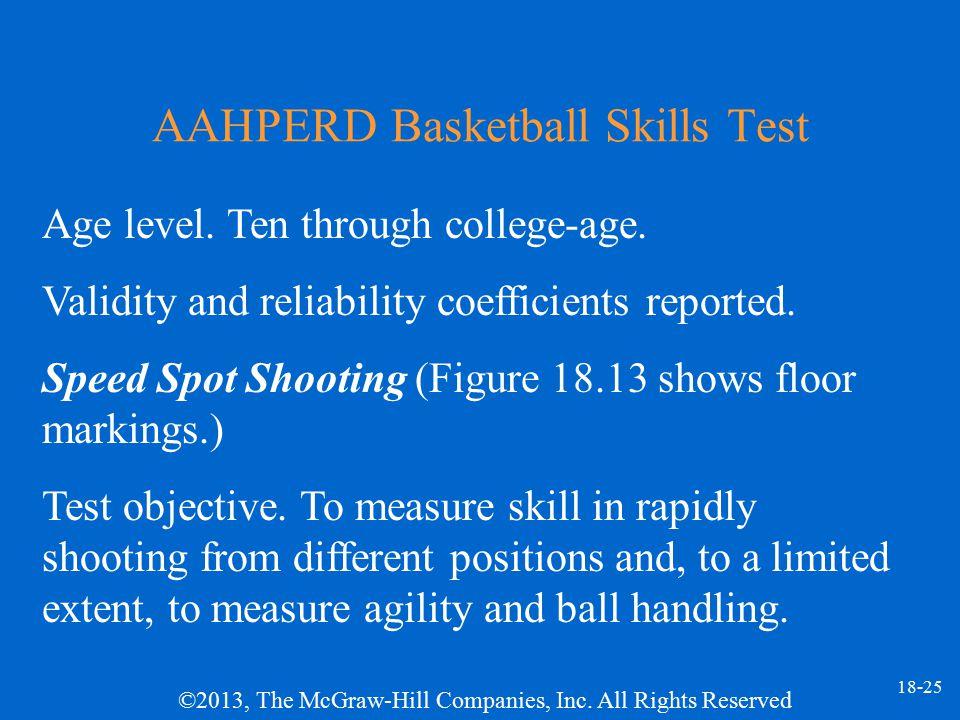 AAHPERD Basketball Skills Test