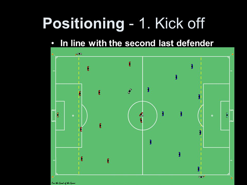 Positioning - 1. Kick off In line with the second last defender