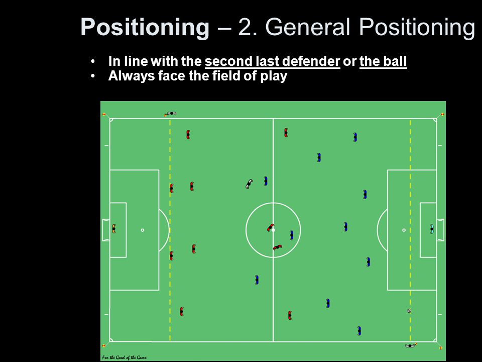 Positioning – 2. General Positioning