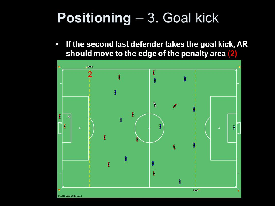 Positioning – 3. Goal kick